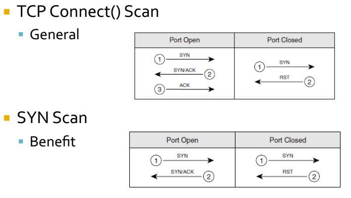 portscan1